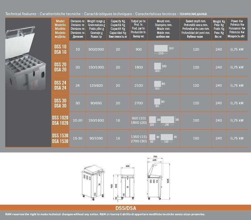 Spezzatrice quadra semiautomatica DSS - scheda tecnica