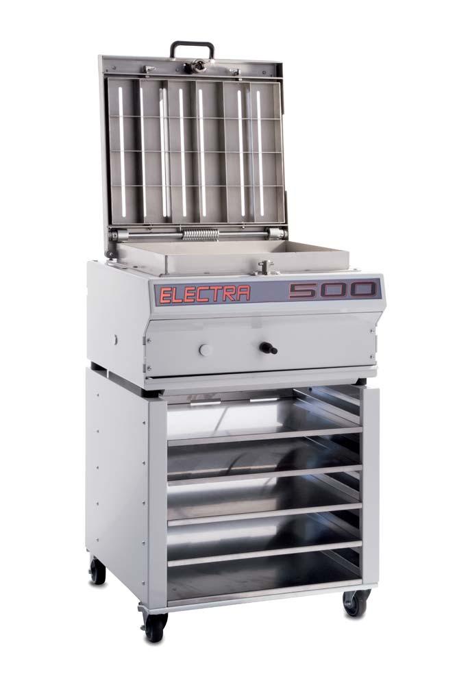 Тестоделитель с электроприводом ELECTRA500 EVO