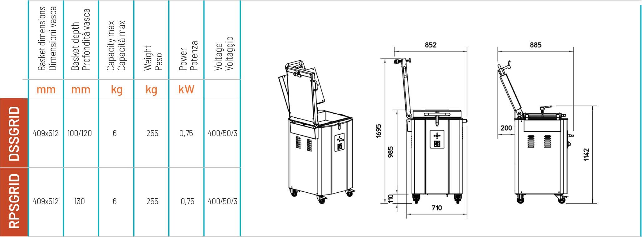 Полуавтоматический тестоделитель для изделий квадратной формы DSS с решетками - технические данные